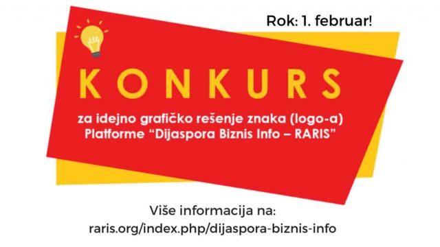 RARIS, konkurs za logo